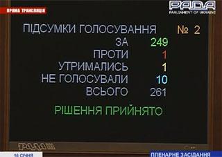 Верховная Рада приняла бюджет-2014