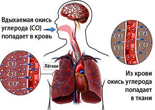 Херсонцы – опасайтесь угарного газа и мошенников