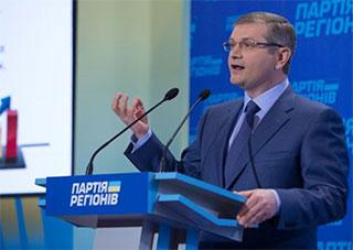 Экономический реализм  для Украины