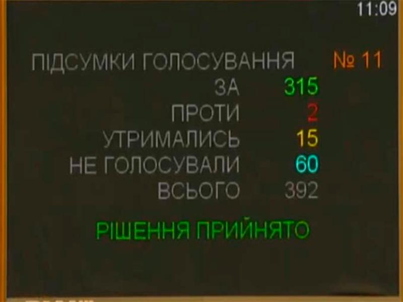 Херсонцям повідомили дату інавгурації нового Президента України