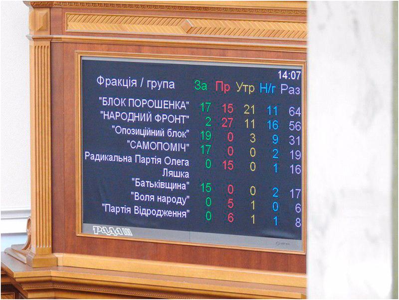 Алена Шкрум:  В Верховной Раде - тотальная истерика, которой не было давно