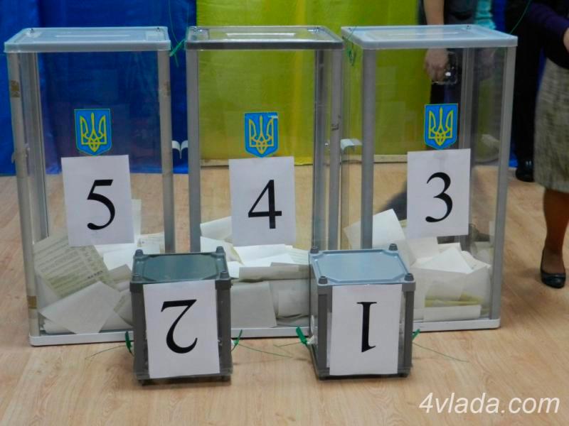 Дострокові вибори Президента: міфи та реальність
