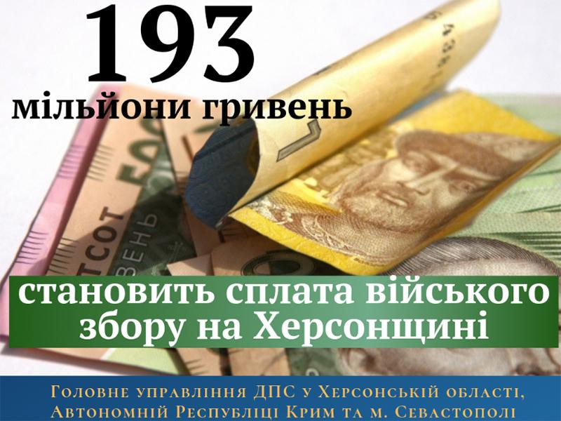 Херсонці сплатили 193 мільйони гривень військового збору