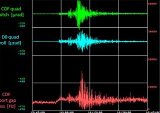 Карпаты и юг Украины пугают мощным землетрясением