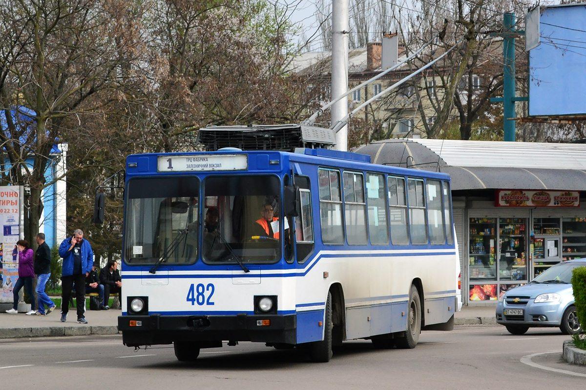 троллейбусы, устинов, облэнерго, электротранспорт, электричество