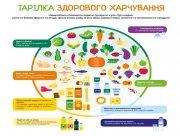 Олена Урсуленко про організацію харчування дітей у закладах освіти Херсона