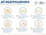 Минздрав назвал симптомы, при которых украинцев будет забирать скорая