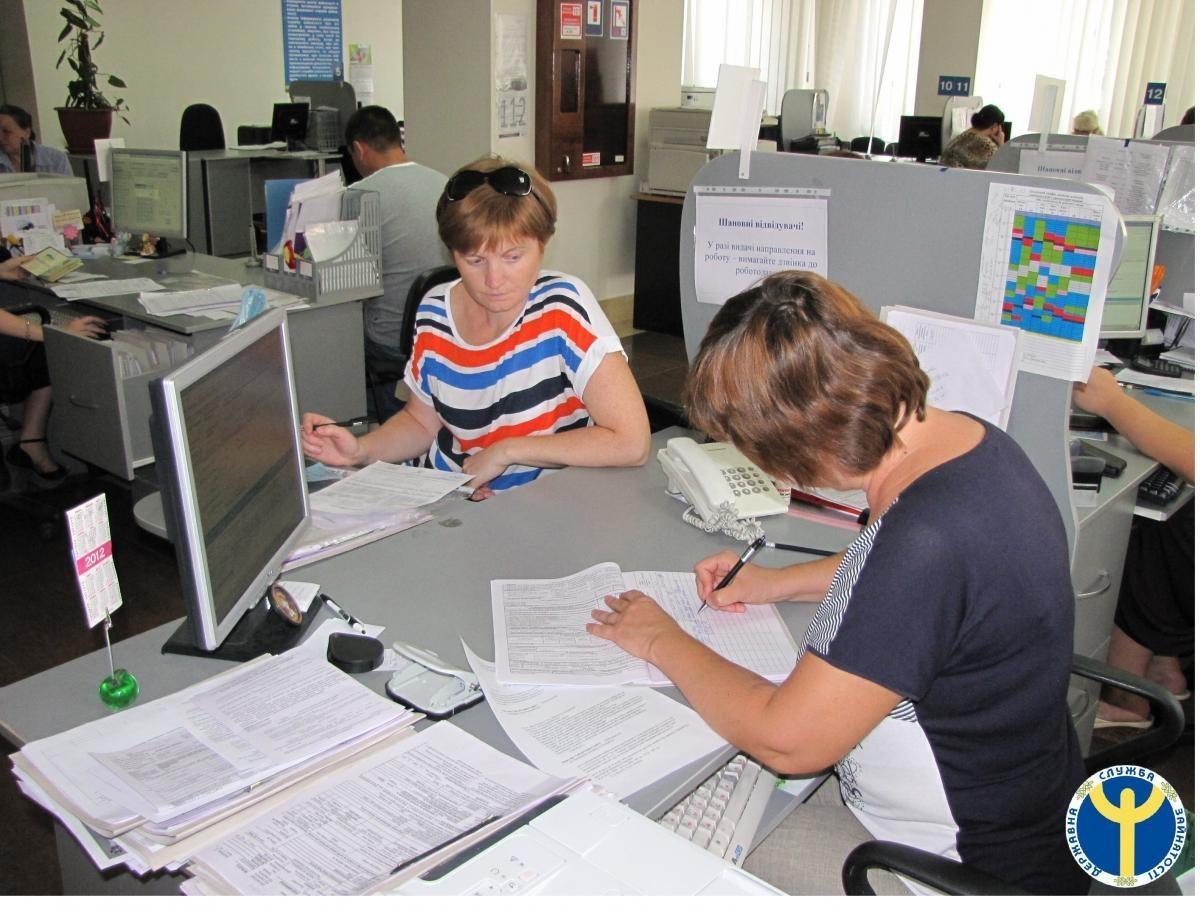 зайнятість, безробіття, працевлаштвання