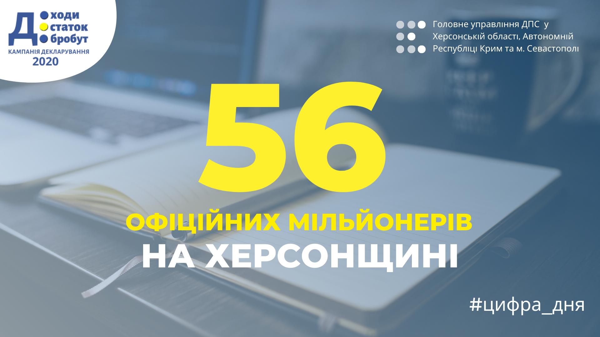 На Херсонщине зарегистрировано 56 официальных миллионеров