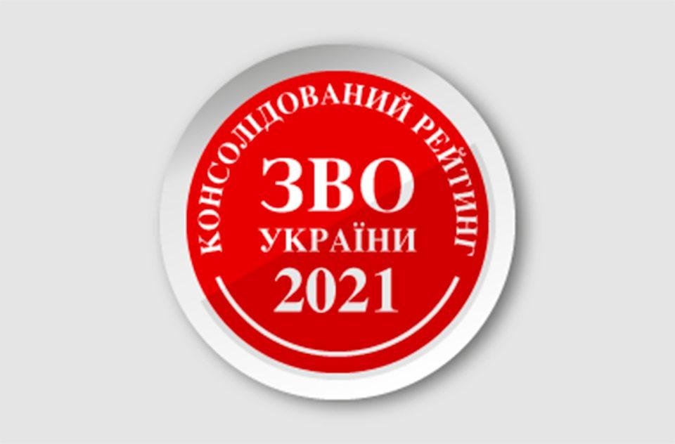 ХДУ, Співаковський, рейтинг