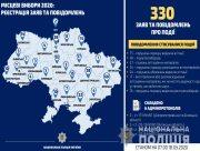 На Херсонщине открыто три уголовных производства по предвыборным нарушениям