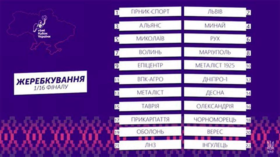 Кубок України, Таврія, футбол