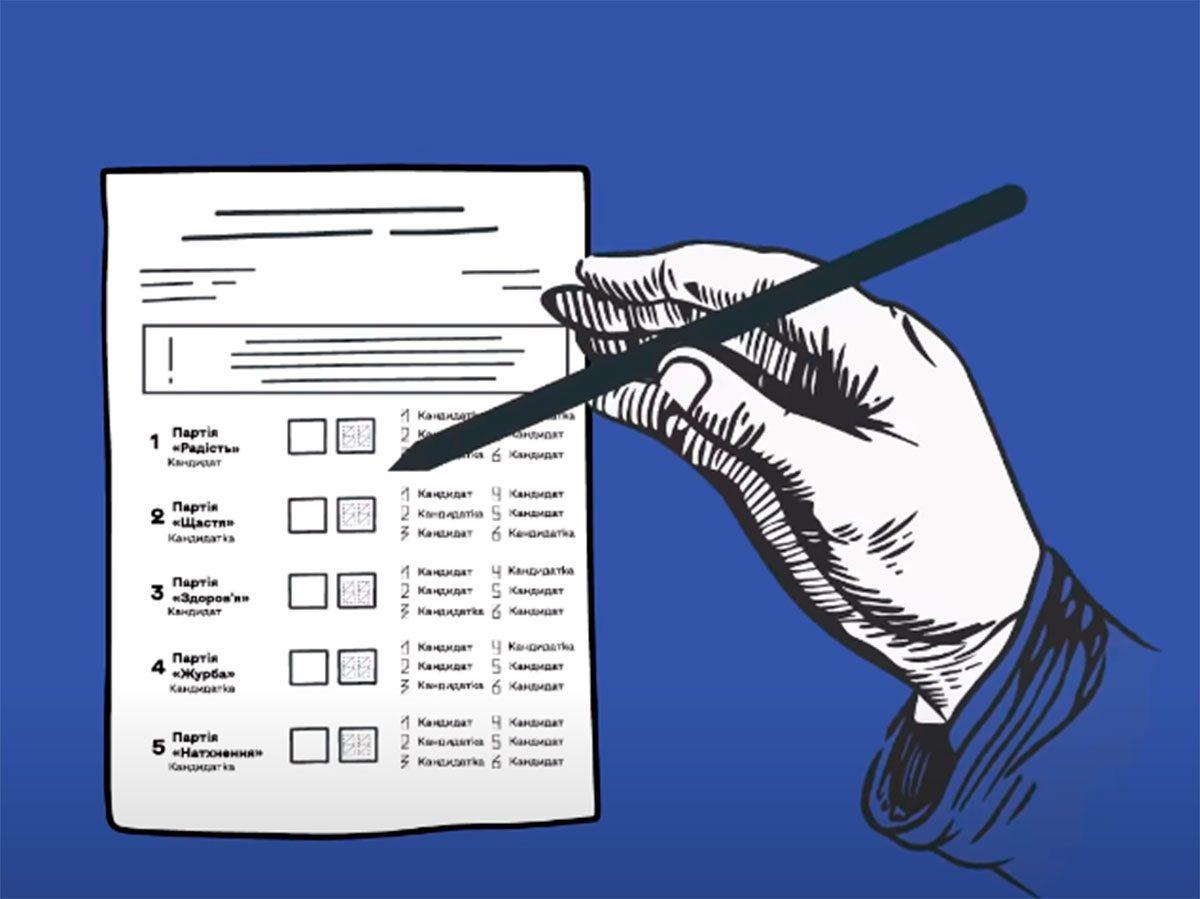 Херсонці готуються до голосування