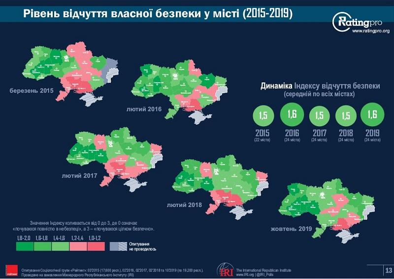 Херсон стал самым небезопасным по мнению жителей областным центром Украины
